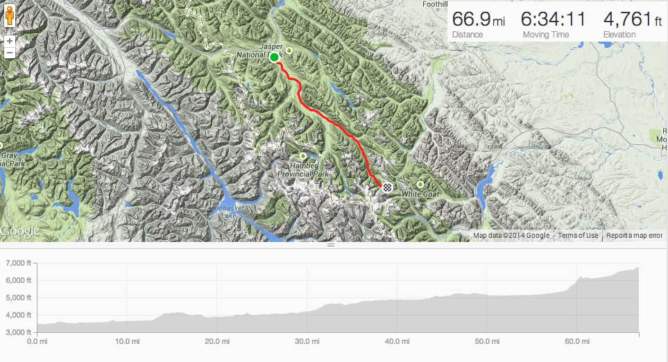Jasper to Wilcox Creek
